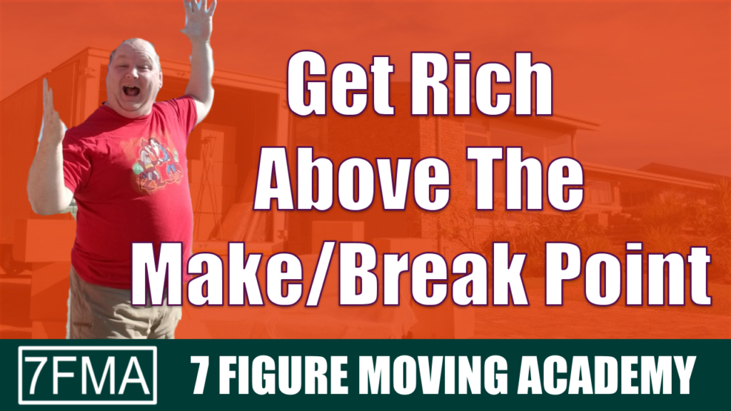 Know Your Make/Break Point And Get Rich